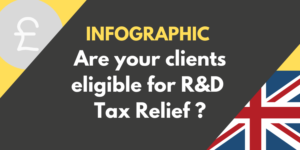 INFOGRAPHIC_ Are your clients eligible for R&D Tax Relief